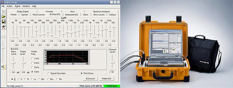 Настройка звукового оборудования по стандартам Dolby Lab